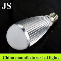 LED Lamp Manufacturing Unit