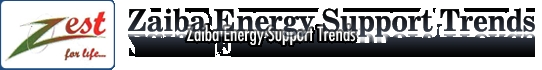 Zaiba Energy Support Trends