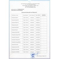 Gots Final Certificate 02