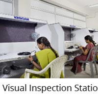 Visual Inspection Station