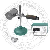 Environmental Testing Equipments