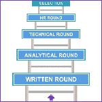 Selection Procedure