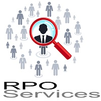 Recruitment Process Outsourcing in Gurgaon