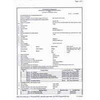 Entrepreneur's Memorandum - NSIC (Page 1)