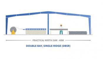 Double Bay, Single Ridge