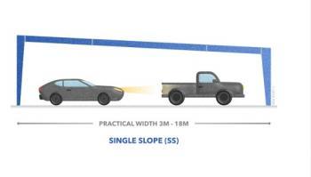Single Slope