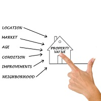 Property Valuation Services in Surat