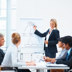 Corporate Training Services in West Delhi